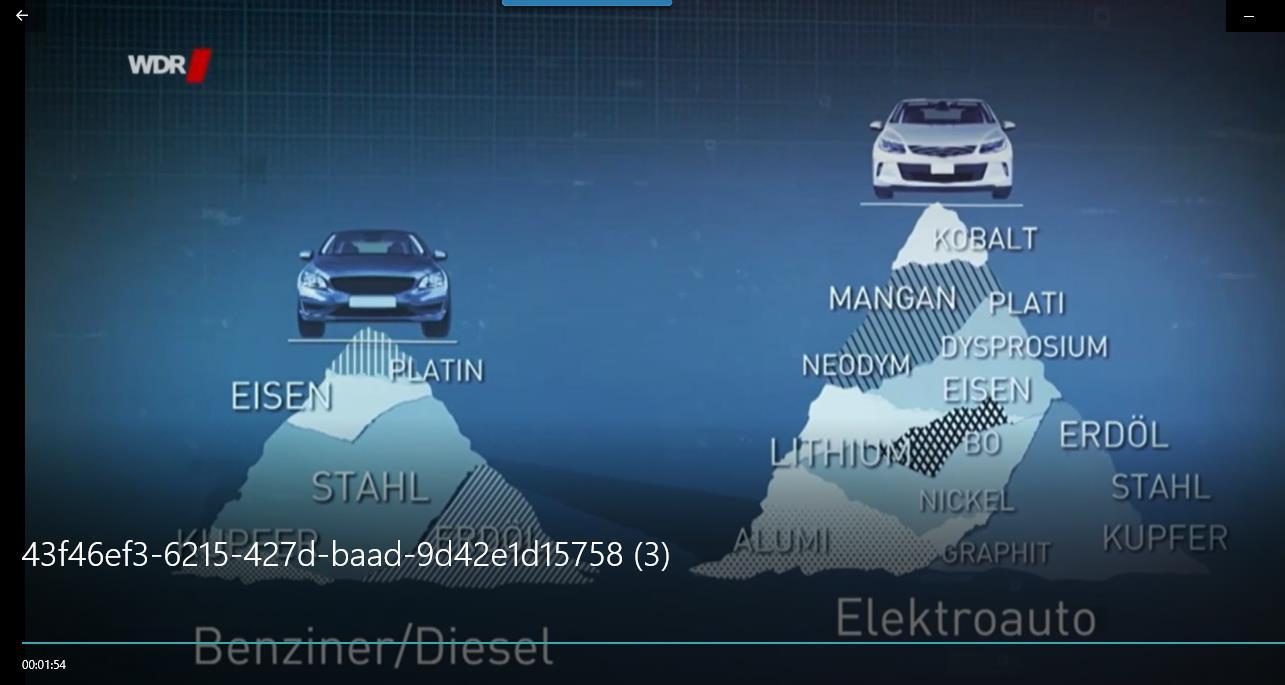 BenzinDieselElektroauto.jpg