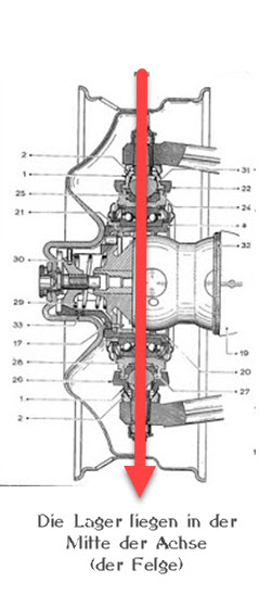 MittelachslenkungDS19.jpg